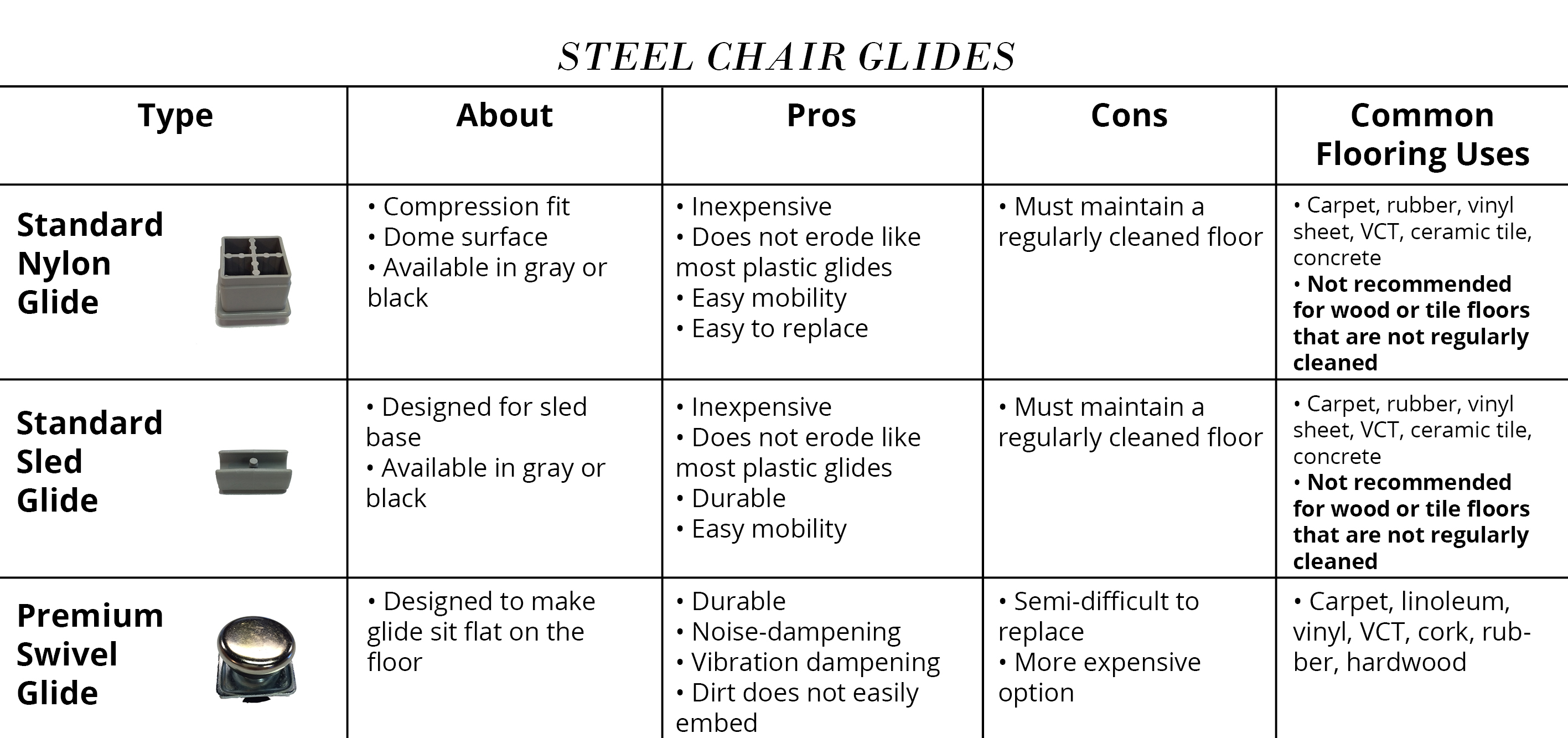 Steel Chair Glides Copy